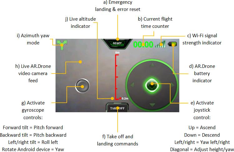 AR.Pro Manual (Android AR.Drone App) on bird flight, helicopter flight, space flight, crow flight, design future of flight, cargo flight, soul flight, hawk flight, dream flight, f-4 phantom of the last flight, missile flight, star flight,